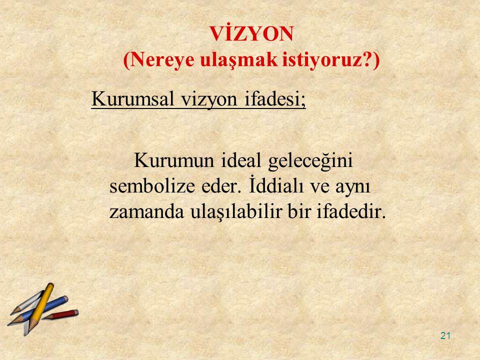 21 VİZYON (Nereye ulaşmak istiyoruz?) Kurumsal vizyon ifadesi; Kurumun ideal geleceğini sembolize eder. İddialı ve aynı zamanda ulaşılabilir bir ifade