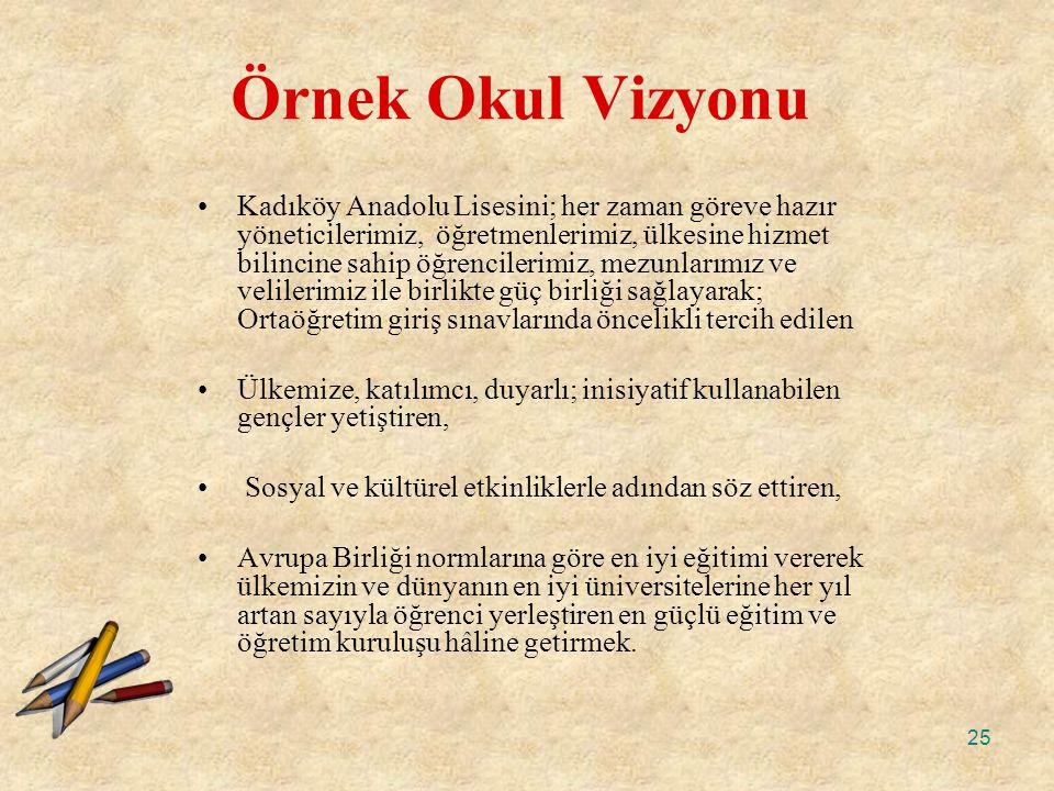 25 Örnek Okul Vizyonu Kadıköy Anadolu Lisesini; her zaman göreve hazır yöneticilerimiz, öğretmenlerimiz, ülkesine hizmet bilincine sahip öğrencilerimi