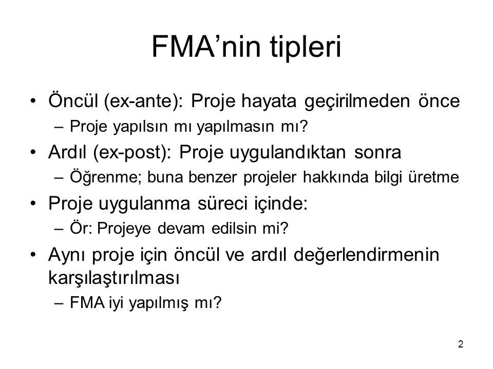 2 FMA'nin tipleri Öncül (ex-ante): Proje hayata geçirilmeden önce –Proje yapılsın mı yapılmasın mı? Ardıl (ex-post): Proje uygulandıktan sonra –Öğrenm