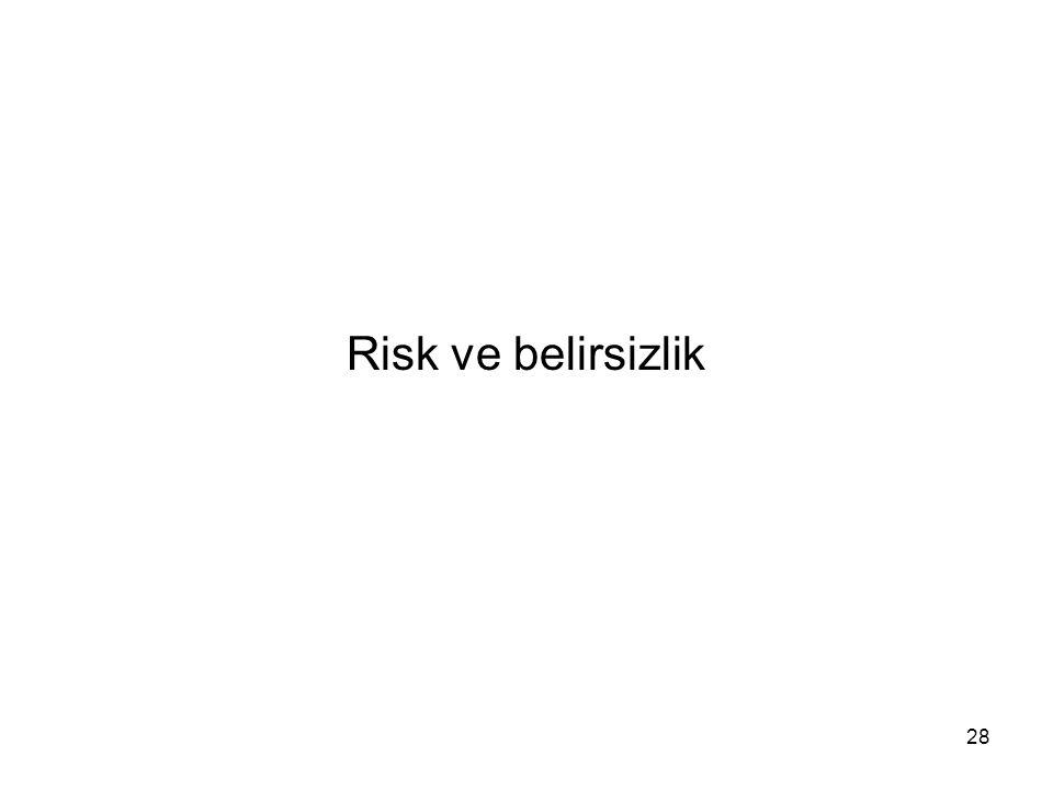 28 Risk ve belirsizlik