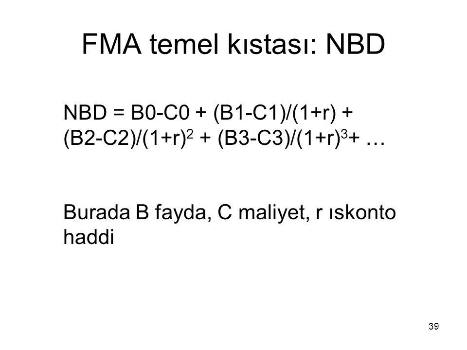 39 FMA temel kıstası: NBD NBD = B0-C0 + (B1-C1)/(1+r) + (B2-C2)/(1+r) 2 + (B3-C3)/(1+r) 3 + … Burada B fayda, C maliyet, r ıskonto haddi