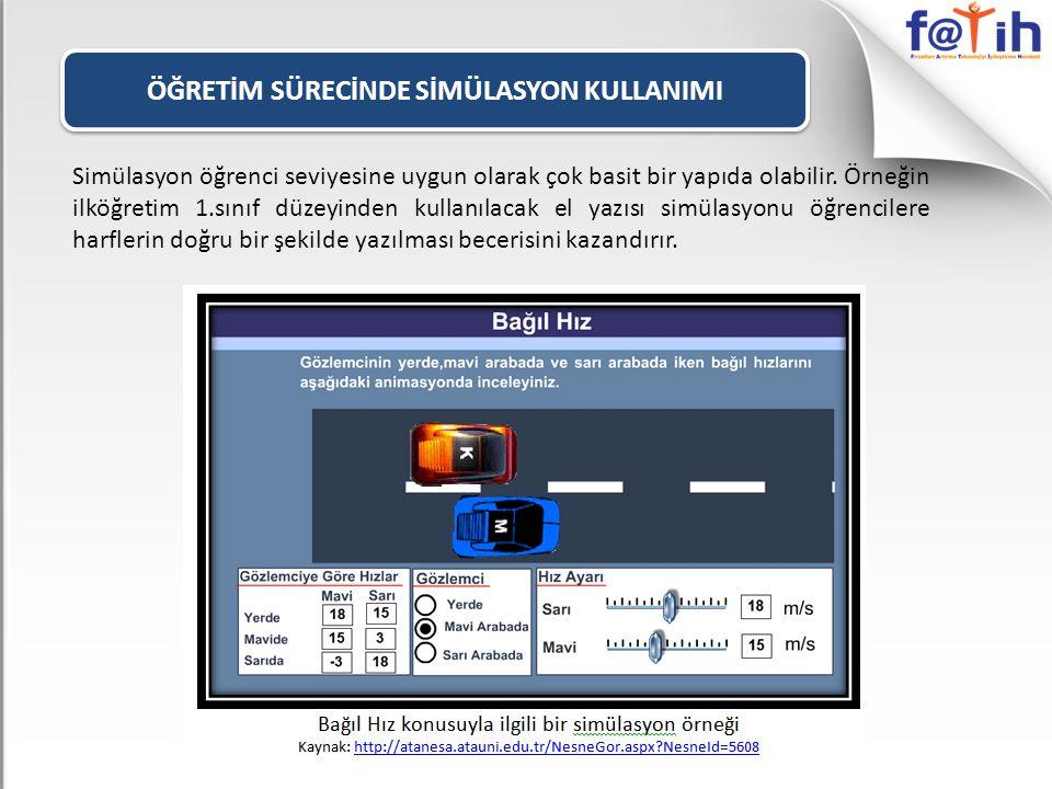 Simülasyon öğrenci seviyesine uygun olarak çok basit bir yapıda olabilir. Örneğin ilköğretim 1.sınıf düzeyinden kullanılacak el yazısı simülasyonu öğr