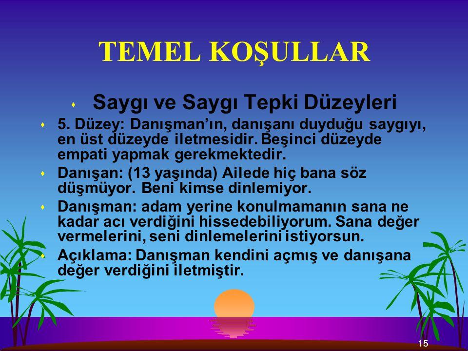 15 TEMEL KOŞULLAR s Saygı ve Saygı Tepki Düzeyleri s 5.