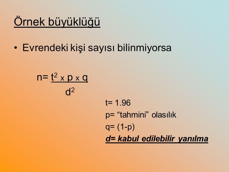 Örnek büyüklüğü Evrendeki kişi sayısı bilinmiyorsa n= t 2 x p x q d 2 t= 1.96 p= tahmini olasılık q= (1-p) d= kabul edilebilir yanılma