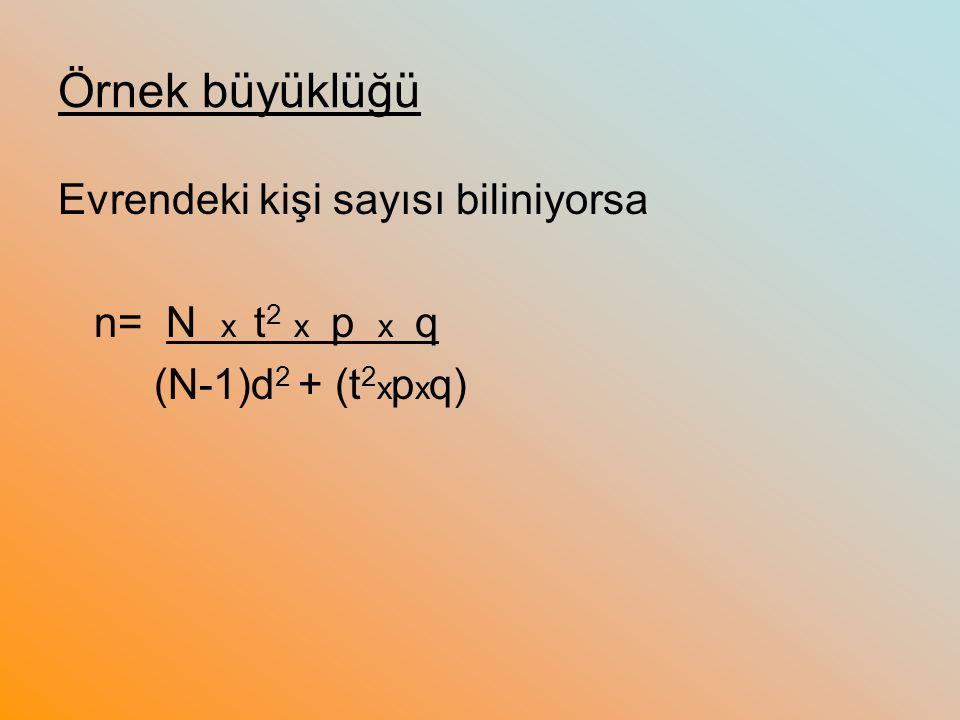 Örnek büyüklüğü Evrendeki kişi sayısı biliniyorsa n= N x t 2 x p x q (N-1)d 2 + (t 2 x p x q)