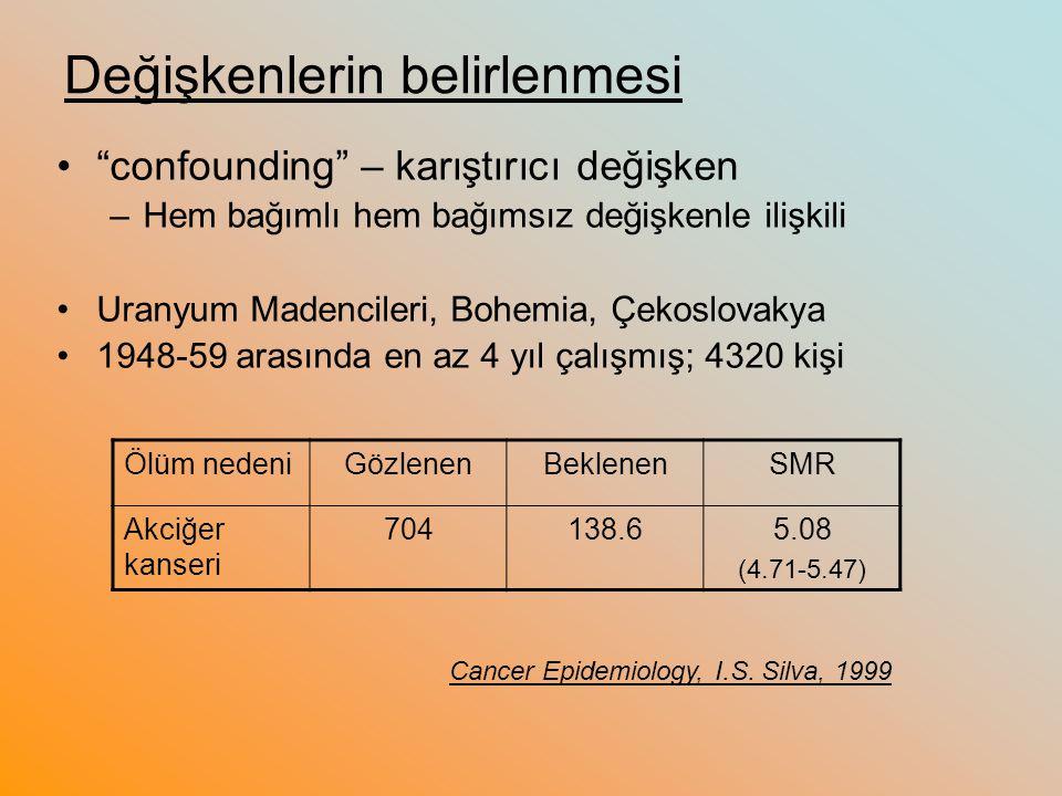 Değişkenlerin belirlenmesi confounding – karıştırıcı değişken –Hem bağımlı hem bağımsız değişkenle ilişkili Uranyum Madencileri, Bohemia, Çekoslovakya 1948-59 arasında en az 4 yıl çalışmış; 4320 kişi Ölüm nedeniGözlenenBeklenenSMR Akciğer kanseri 704138.65.08 (4.71-5.47) Cancer Epidemiology, I.S.
