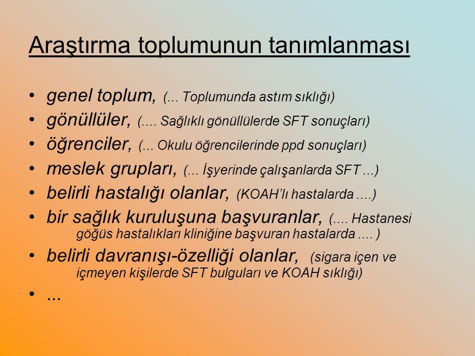 TNSA-2003 örnek yöntemi – 40 NUTS bölgesi (tabaka) – mahalle (küme) seçimi – 700 küme – kümelerden hane halkı seçimi – 10836 hh.