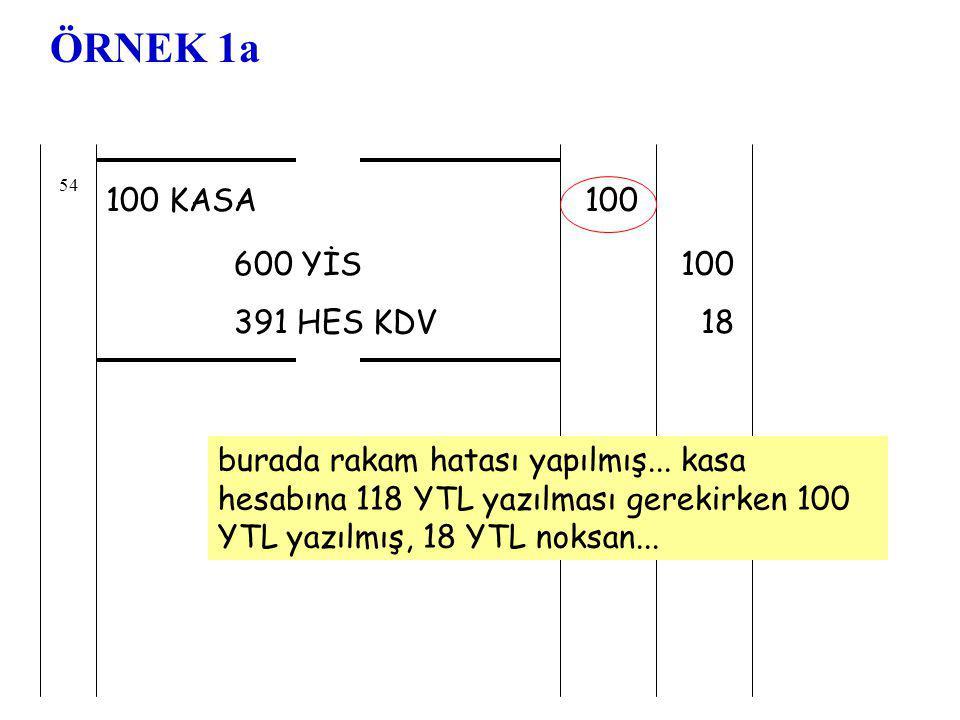 100 KASA 600 YİS 391 HES KDV 100 18 54 ÖRNEK 1a burada rakam hatası yapılmış...