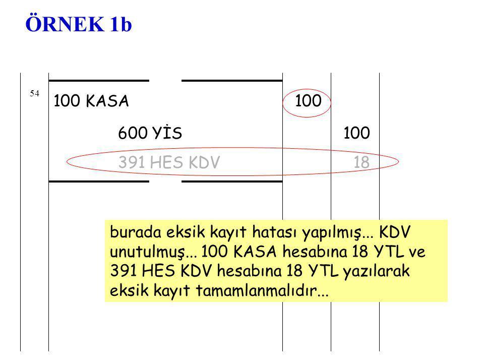 100 KASA 600 YİS 391 HES KDV 100 18 54 ÖRNEK 1b burada eksik kayıt hatası yapılmış...