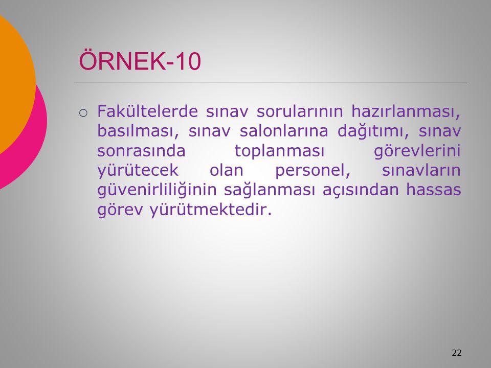 ÖRNEK-9  Alınmamış malı alınmış, yapılmamış işi yapılmış, gerçekleştirilmemiş hizmeti gerçekleştirmiş gösteren her kişi Türk Ceza Kanunu'na göre yargılanır.