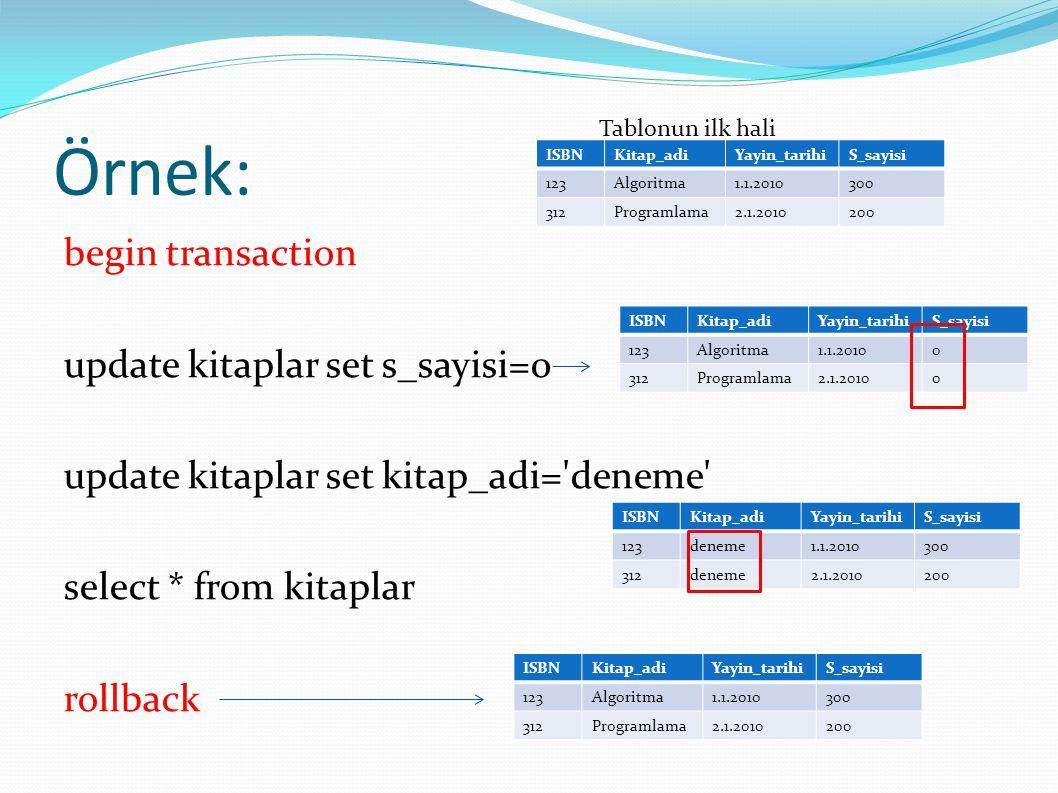 Örnek: begin transaction update kitaplar set s_sayisi=0 update kitaplar set kitap_adi='deneme' select * from kitaplar rollback ISBNKitap_adiYayin_tari