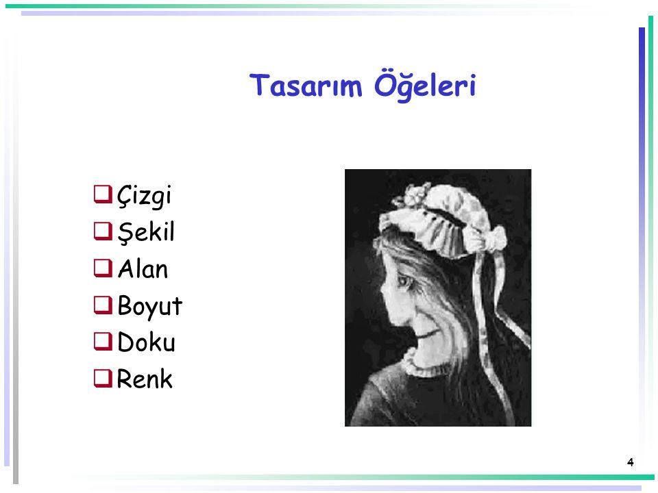 14 Örnek: Boyut MATERYAL TASARIMI