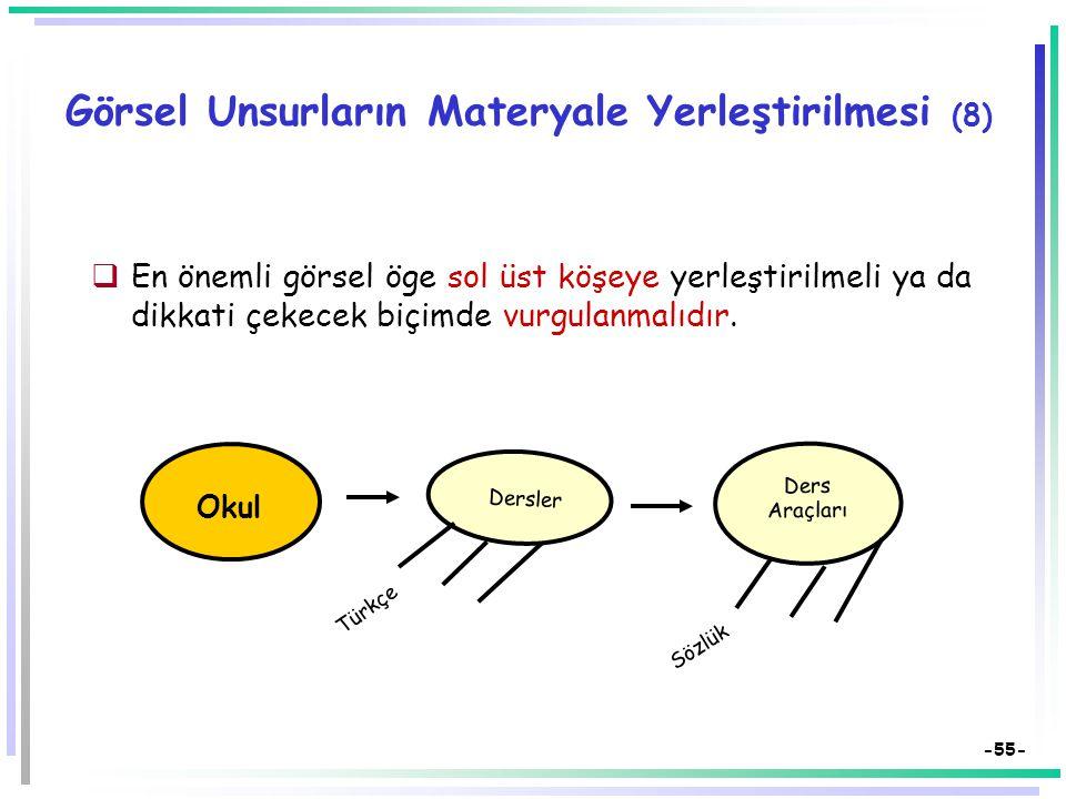 -54- Görsel Unsurların Materyale Yerleştirilmesi (7)  Görsel ögeleri yerleştirme açısından dikkat edilmesi gereken bir nokta en fazla dinamik olan kısmın sunum materyalinin sol üst kısmı olduğudur.
