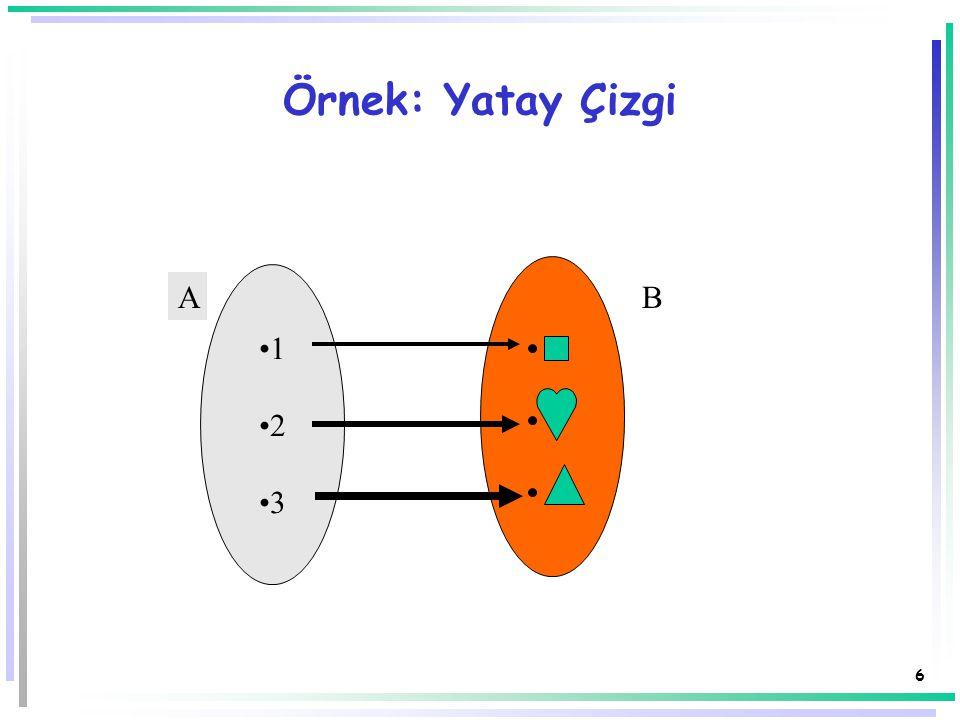 6 B 1 2 3 A Örnek: Yatay Çizgi