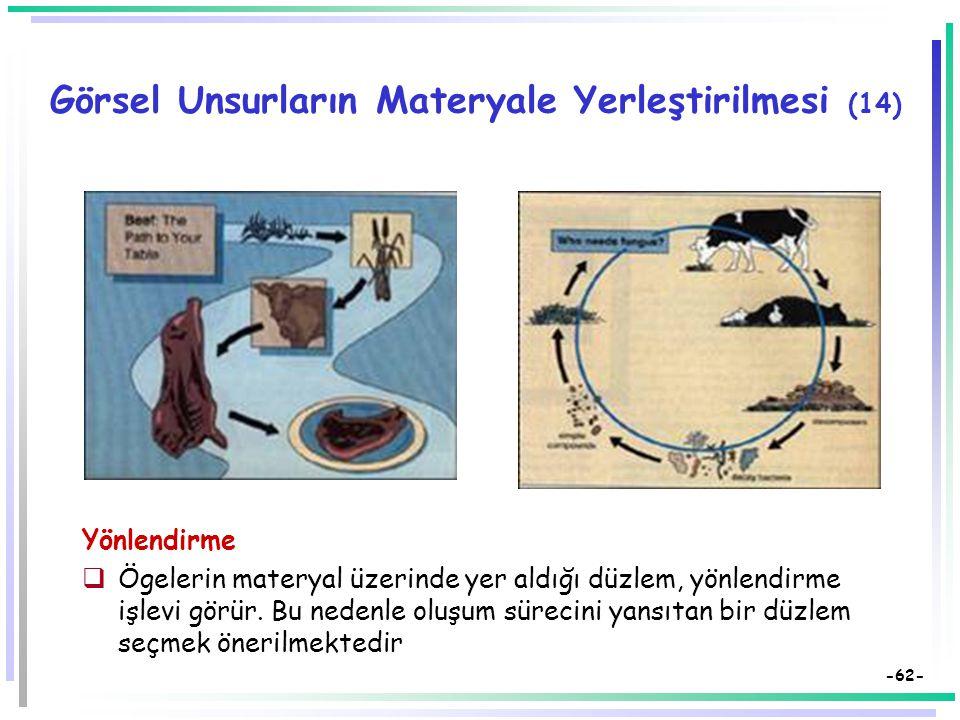 -61- Görsel Unsurların Materyale Yerleştirilmesi (13) Yönlendirme  Ögelerin materyal üzerinde yer aldığı düzlem de biçimlendirme ya da yönlendirme işlevi görür.