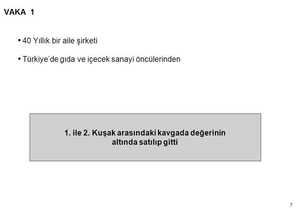 7 VAKA 1 40 Yıllık bir aile şirketi Türkiye'de gıda ve içecek sanayi öncülerinden 1.
