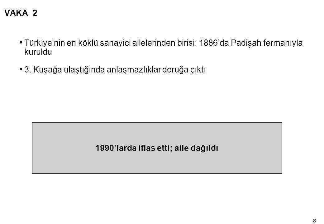 8 VAKA 2 Türkiye'nin en köklü sanayici ailelerinden birisi: 1886'da Padişah fermanıyla kuruldu 3.