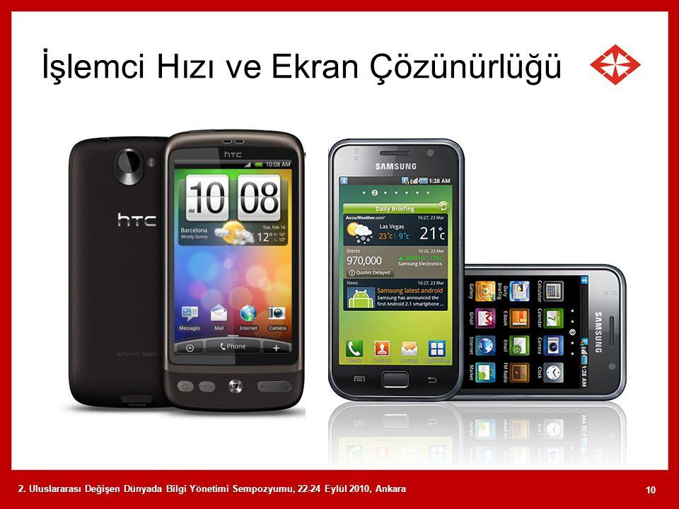İşlemci Hızı ve Ekran Çözünürlüğü 2. Uluslararası Değişen Dünyada Bilgi Yönetimi Sempozyumu, 22-24 Eylül 2010, Ankara 10
