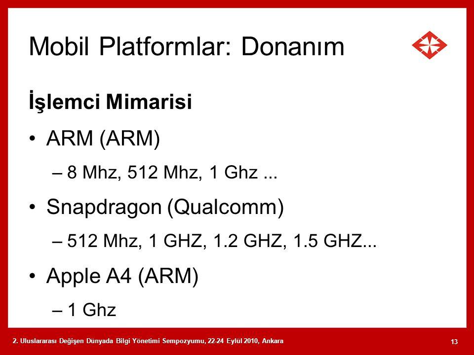 Mobil Platformlar: Donanım İşlemci Mimarisi ARM (ARM) –8 Mhz, 512 Mhz, 1 Ghz... Snapdragon (Qualcomm) –512 Mhz, 1 GHZ, 1.2 GHZ, 1.5 GHZ... Apple A4 (A