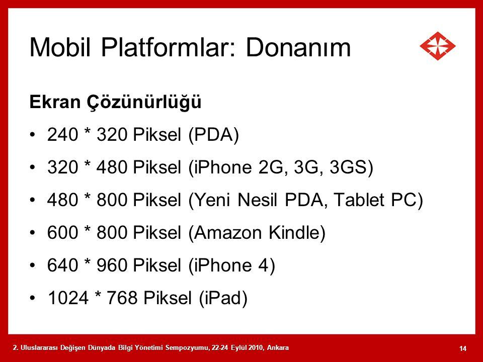 Mobil Platformlar: Donanım Ekran Çözünürlüğü 240 * 320 Piksel (PDA) 320 * 480 Piksel (iPhone 2G, 3G, 3GS) 480 * 800 Piksel (Yeni Nesil PDA, Tablet PC)