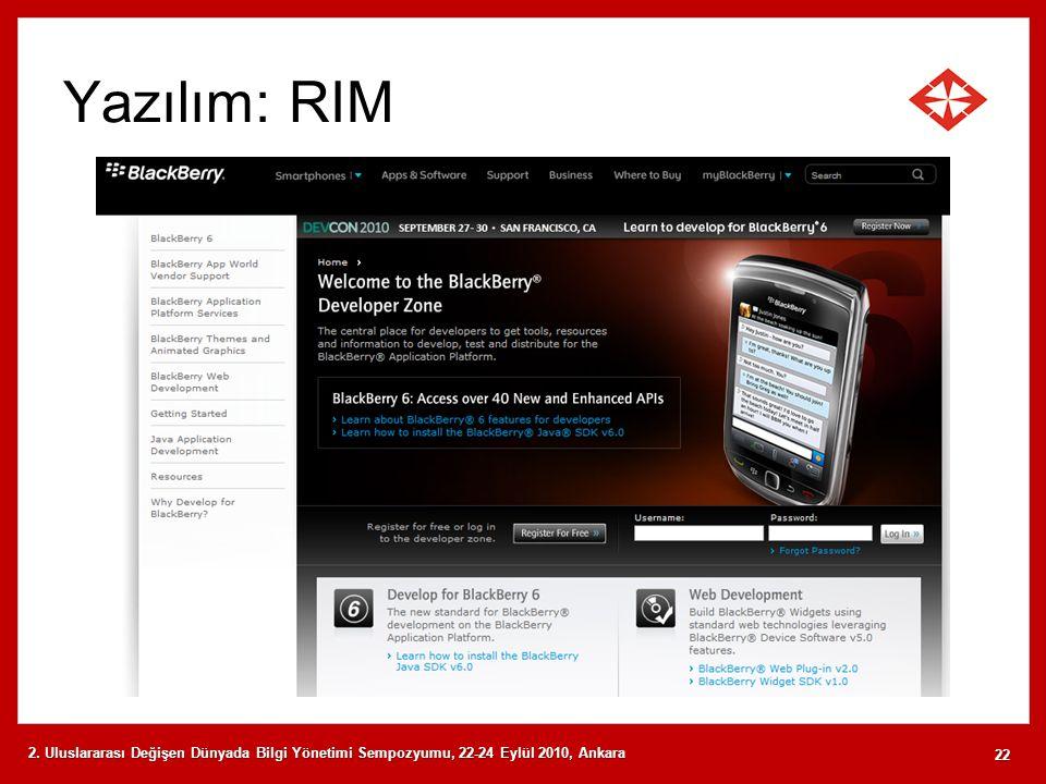 Yazılım: RIM 2. Uluslararası Değişen Dünyada Bilgi Yönetimi Sempozyumu, 22-24 Eylül 2010, Ankara 22