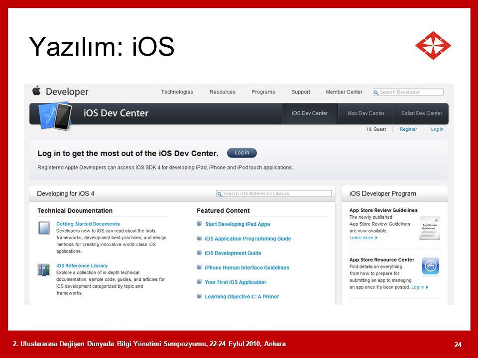 Yazılım: iOS 2. Uluslararası Değişen Dünyada Bilgi Yönetimi Sempozyumu, 22-24 Eylül 2010, Ankara 24