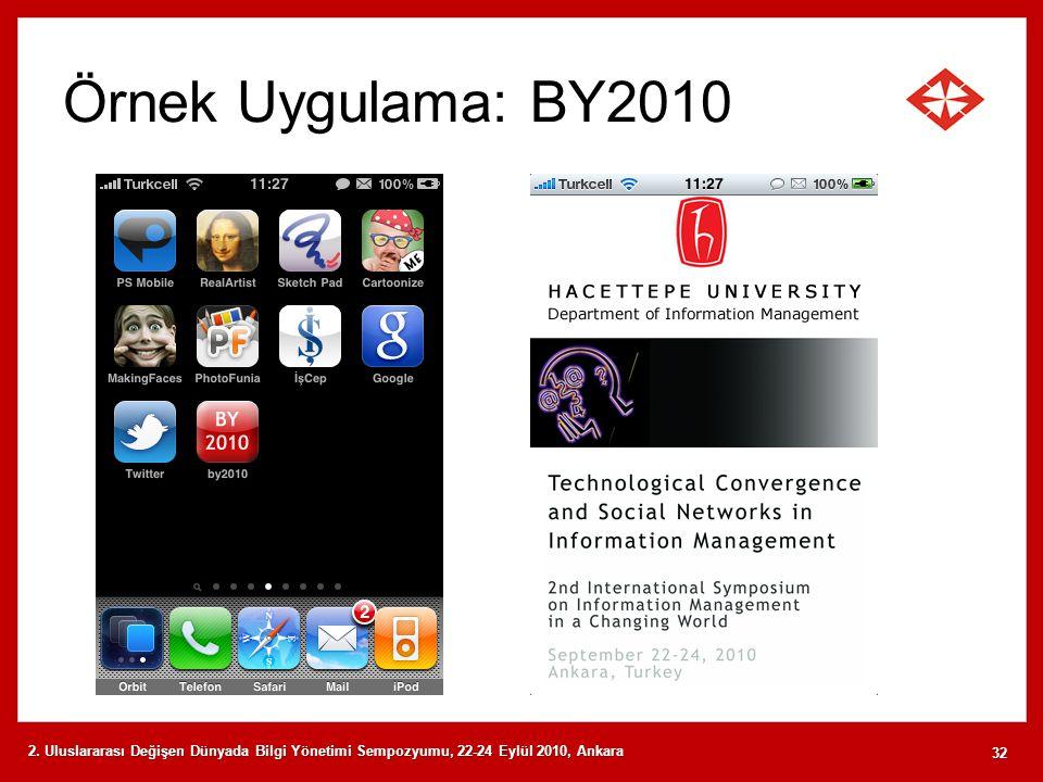 Örnek Uygulama: BY2010 2. Uluslararası Değişen Dünyada Bilgi Yönetimi Sempozyumu, 22-24 Eylül 2010, Ankara 32