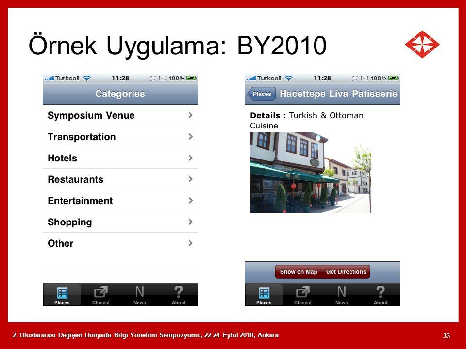 Örnek Uygulama: BY2010 2. Uluslararası Değişen Dünyada Bilgi Yönetimi Sempozyumu, 22-24 Eylül 2010, Ankara 33