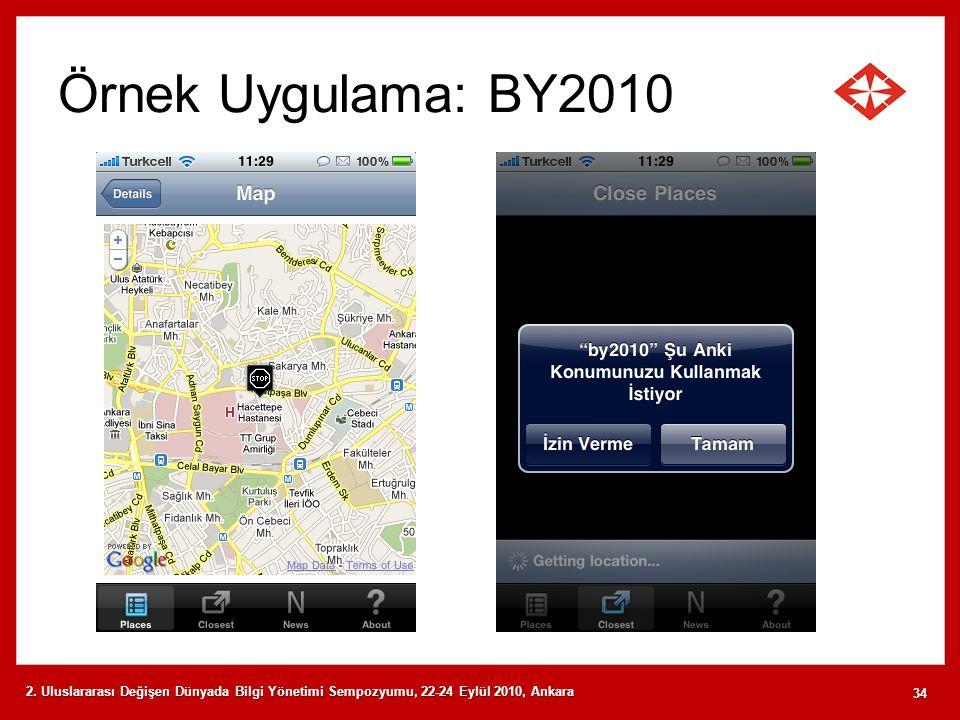 Örnek Uygulama: BY2010 2. Uluslararası Değişen Dünyada Bilgi Yönetimi Sempozyumu, 22-24 Eylül 2010, Ankara 34