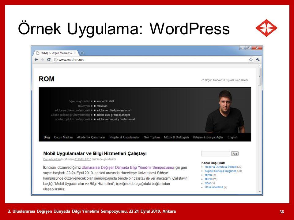 Örnek Uygulama: WordPress 2. Uluslararası Değişen Dünyada Bilgi Yönetimi Sempozyumu, 22-24 Eylül 2010, Ankara 36