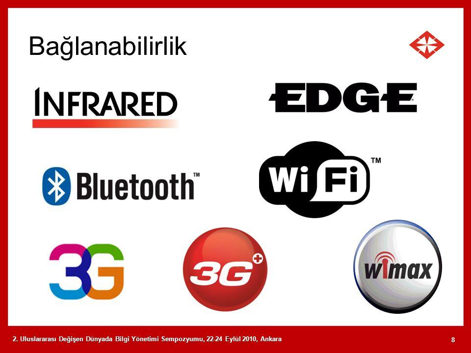 Bağlanabilirlik 2. Uluslararası Değişen Dünyada Bilgi Yönetimi Sempozyumu, 22-24 Eylül 2010, Ankara 8