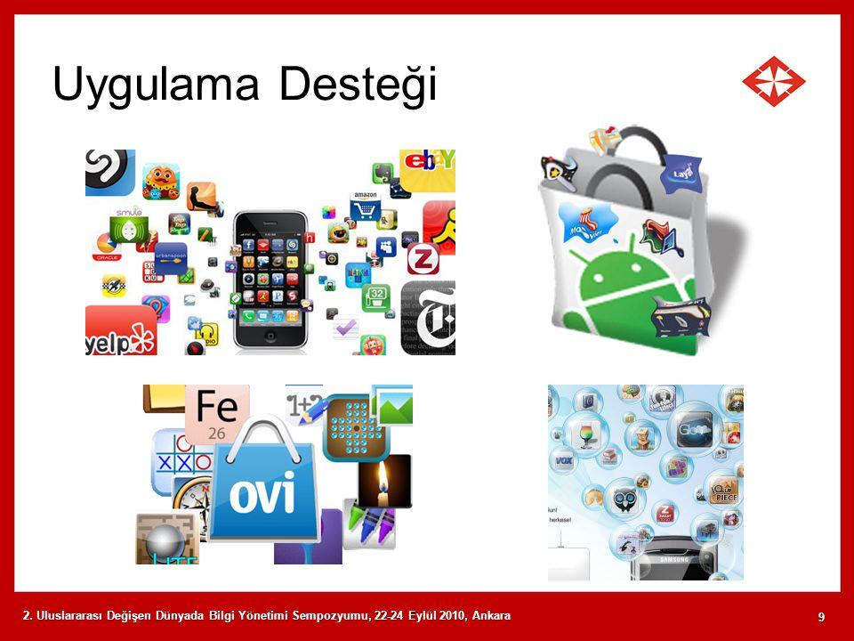 Uygulama Desteği 2. Uluslararası Değişen Dünyada Bilgi Yönetimi Sempozyumu, 22-24 Eylül 2010, Ankara 9