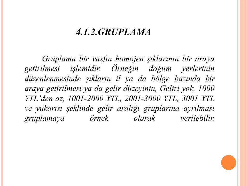 4.1.2.GRUPLAMA Gruplama bir vasfın homojen şıklarının bir araya getirilmesi işlemidir.