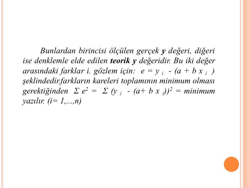 Bunlardan birincisi ölçülen gerçek y değeri, diğeri ise denklemle elde edilen teorik y değeridir.