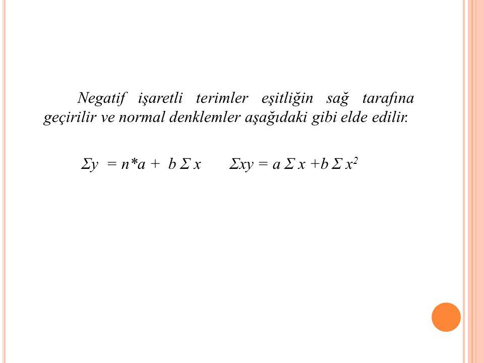 Negatif işaretli terimler eşitliğin sağ tarafına geçirilir ve normal denklemler aşağıdaki gibi elde edilir.