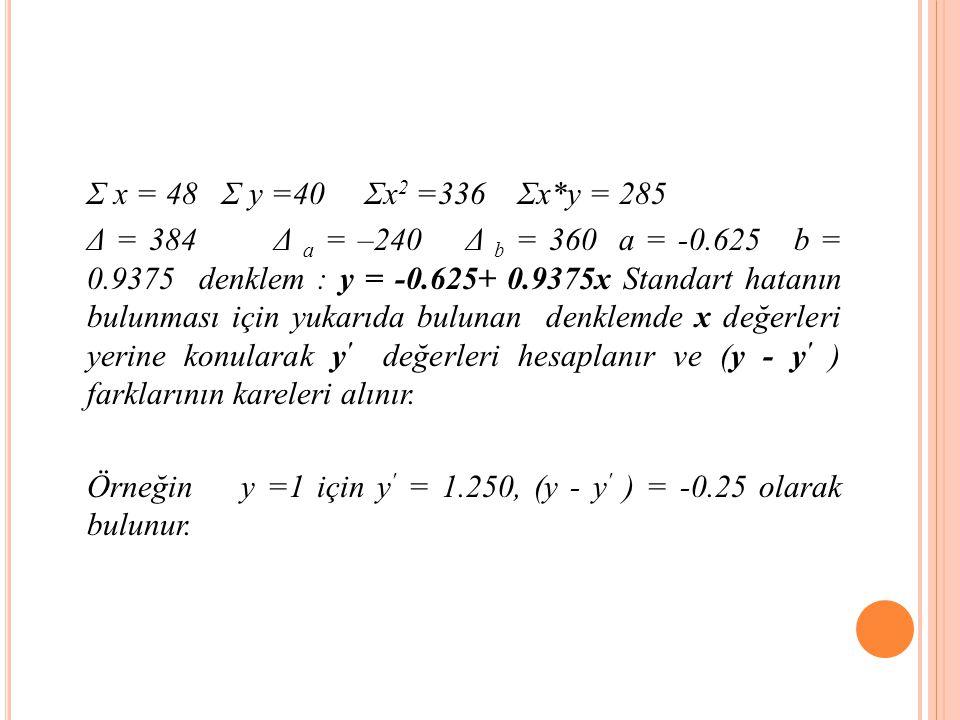 Σ x = 48 Σ y =40 Σx 2 =336 Σx*y = 285 Δ = 384 Δ a = –240 Δ b = 360 a = -0.625 b = 0.9375 denklem : y = -0.625+ 0.9375x Standart hatanın bulunması için yukarıda bulunan denklemde x değerleri yerine konularak y değerleri hesaplanır ve (y - y ) farklarının kareleri alınır.