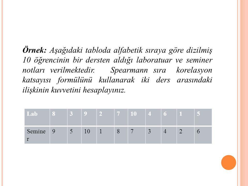 Örnek: Aşağıdaki tabloda alfabetik sıraya göre dizilmiş 10 öğrencinin bir dersten aldığı laboratuar ve seminer notları verilmektedir.