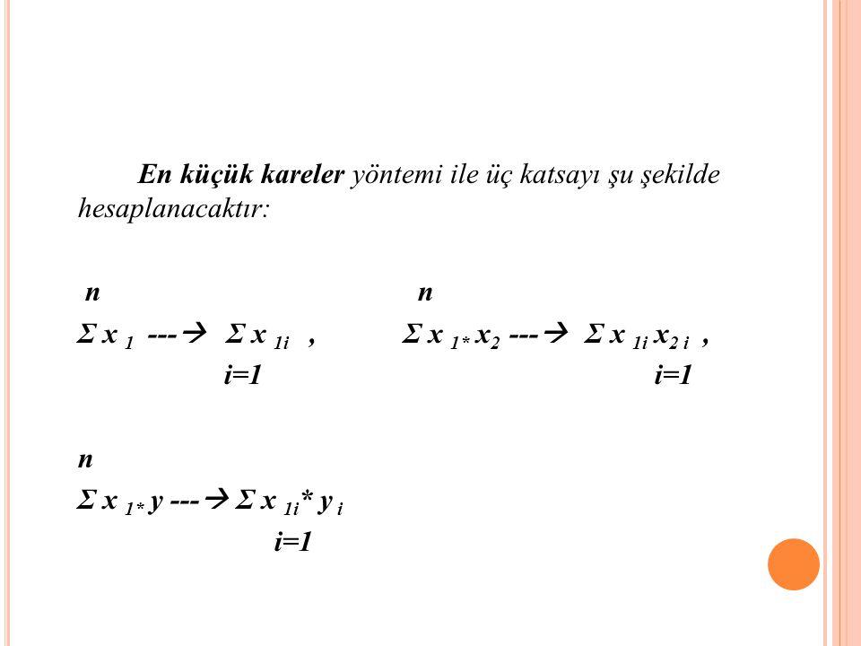En küçük kareler yöntemi ile üç katsayı şu şekilde hesaplanacaktır: n n Σ x 1 ---  Σ x 1i, Σ x 1* x 2 ---  Σ x 1i x 2 i,i=1 n Σ x 1* y ---  Σ x 1i * y i i=1
