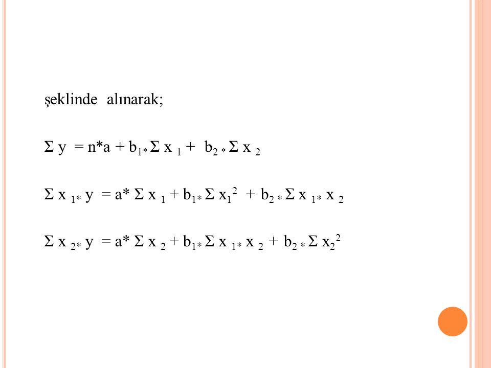 şeklinde alınarak; Σ y = n*a + b 1* Σ x 1 + b 2 * Σ x 2 Σ x 1* y = a* Σ x 1 + b 1* Σ x 1 2 + b 2 * Σ x 1* x 2 Σ x 2* y = a* Σ x 2 + b 1* Σ x 1* x 2 + b 2 * Σ x 2 2