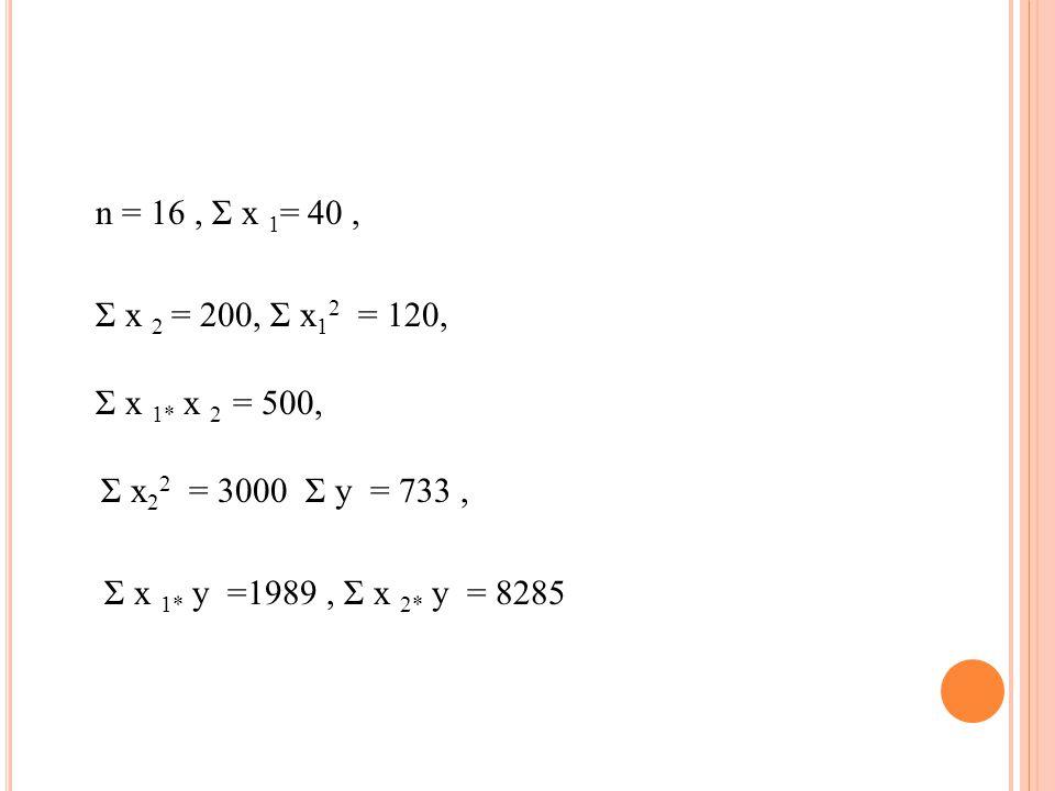 n = 16, Σ x 1 = 40, Σ x 2 = 200, Σ x 1 2 = 120, Σ x 1* x 2 = 500, Σ x 2 2 = 3000 Σ y = 733, Σ x 1* y =1989, Σ x 2* y = 8285