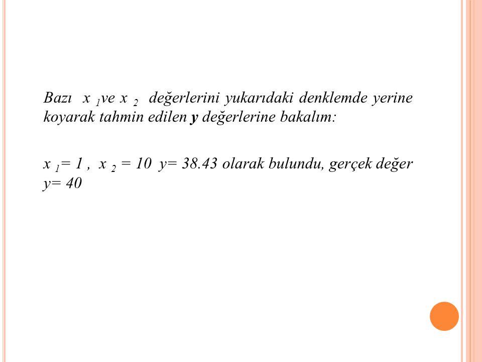 Bazı x 1 ve x 2 değerlerini yukarıdaki denklemde yerine koyarak tahmin edilen y değerlerine bakalım: x 1 = 1, x 2 = 10 y= 38.43 olarak bulundu, gerçek değer y= 40