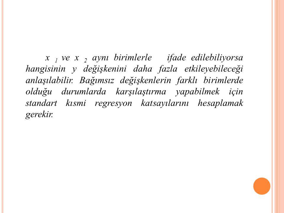 x 1 ve x 2 aynı birimlerle ifade edilebiliyorsa hangisinin y değişkenini daha fazla etkileyebileceği anlaşılabilir.