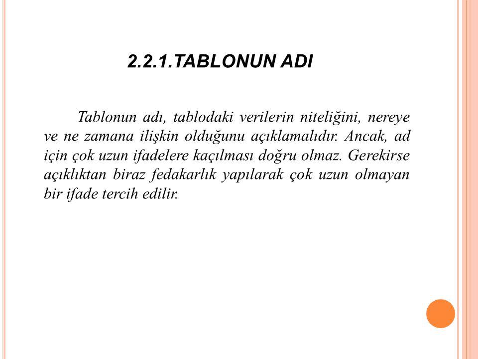 2.2.1.TABLONUN ADI Tablonun adı, tablodaki verilerin niteliğini, nereye ve ne zamana ilişkin olduğunu açıklamalıdır.