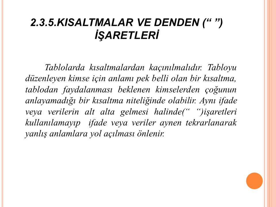 2.3.5.KISALTMALAR VE DENDEN ( ) İŞARETLERİ Tablolarda kısaltmalardan kaçınılmalıdır.