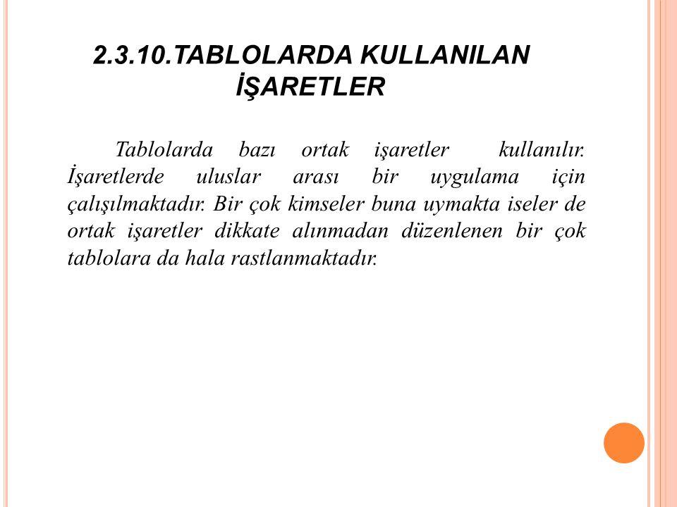 2.3.10.TABLOLARDA KULLANILAN İŞARETLER Tablolarda bazı ortak işaretler kullanılır.