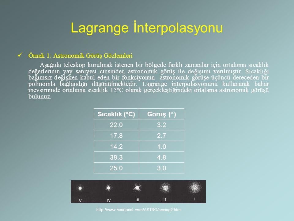Lagrange İnterpolasyonu Örnek 1: Astronomik Görüş Gözlemleri Aşağıda teleskop kurulmak istenen bir bölgede farklı zamanlar için ortalama sıcaklık değe