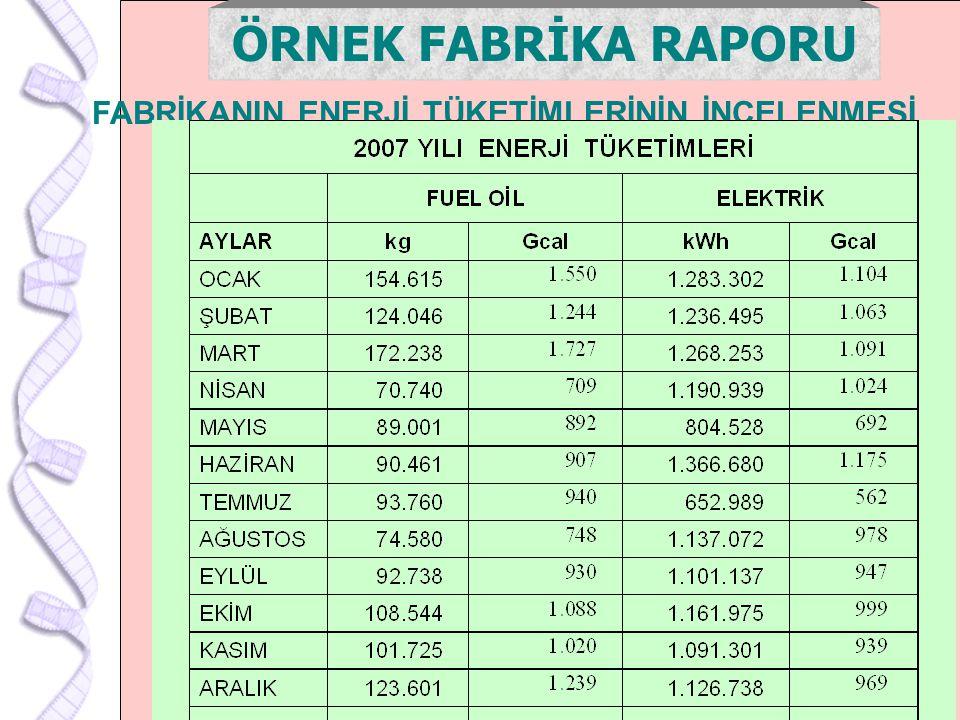 110 FABRİKANIN ENERJİ TÜKETİMLERİNİN İNCELENMESİ ÖRNEK FABRİKA RAPORU EİE / UETM