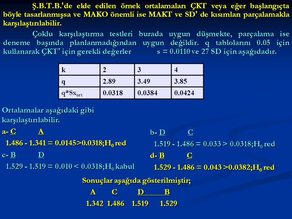 Ş.B.T.B. de elde edilen örnek ortalamaları ÇKT veya eğer başlangıçta böyle tasarlanmışsa ve MAKO önemli ise MAKT ve SD de kısımları parçalamakla karşılaştırılabilir.