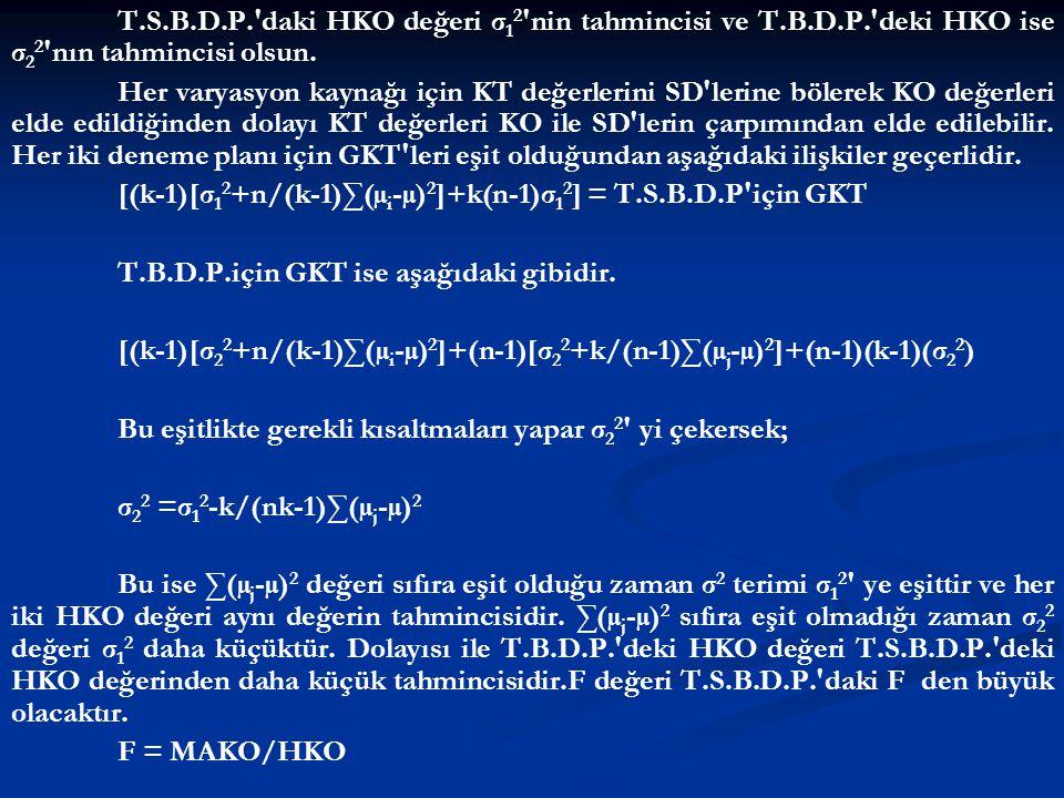 T.S.B.D.P.'daki HKO değeri σ 1 2 'nin tahmincisi ve T.B.D.P.'deki HKO ise σ 2 2 'nın tahmincisi olsun. Her varyasyon kaynağı için KT değerlerini SD'le