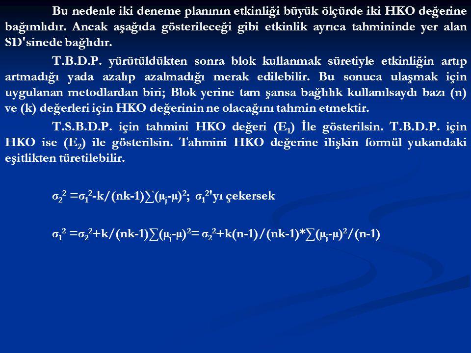 Bu nedenle iki deneme planının etkinliği büyük ölçürde iki HKO değerine bağımlıdır. Ancak aşağıda gösterileceği gibi etkinlik ayrıca tahmininde yer al